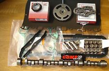 Rover V8 SD1 3.5 STD Camshaft Kit. Not Britpart/Bearmach