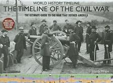 The Timeline of the Civil War (World History Timeline) by Wright, John