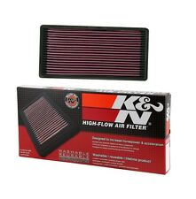 K&N Factory Style Replacement Air Filter for 87-96 Cherokee 4.0L/2.5L, 33-2018