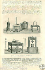 Factory Usine Fabrication de Bougies Candles making GRAVURE ANTIQUE PRINT 1878
