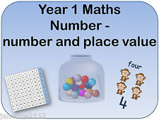 Year 1 MATHS: NUMBER AND PLACE VALUE KS1 IWB and printable teaching resources CD
