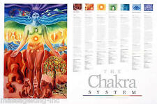 "Chakra Reference Guide Chart Poster, 24"" x 36"", FULL Color print, FAST Shipping!"