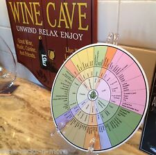 The Wine Aroma Wheel A. C. Noble Wine Appreciation Varietal Flavors Smells Notes