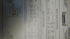 1971 VEGA  SERVICE DATA SHEETS, 17 PAGES  By MOTOR MANUAL