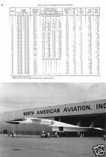 XB-70 Valkyrie period historical archive, rare detail Mach 3 1960's 1970's NASA