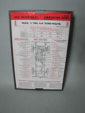 WWII JEEP TRUCK 1/4 TON 4X4 FORD - WILLYS LUBRICATION GUIDE CHART