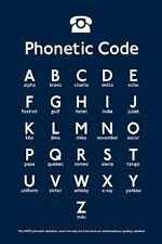Phonétique code alphabet poster A2 t