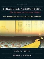 Financial Accounting: The Impact on Decision Makers, The Alternative to Debits a