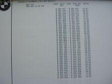 Werkstatthandbuch Ersatzteil Katalog parts catalog BMW R45 R65LS / US