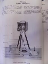 WWII Portable Aircraft Floodlight Assembly