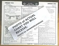 1963 Lincoln EIGHT Series Lincoln Continental Models AEA Tune Up Chart