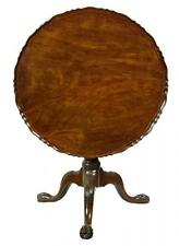 SWC-Magnificent Chippendale Tilt-top Table, with Pie Crust Top, England, c.1780