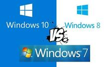 Windows 7 Professional Key Unlimited Install