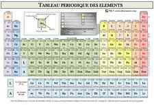 NEW Periodic Table poster laminated elements chart educational chemistry 20x13