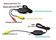 2.4G Wireless Funk Transmitter für Auto KFZ Rückfahrkamera Sender Empfänger NEW