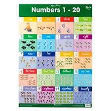Early Learning Numbers 1 to 20/Addition 10 to 20 D/S Wall Chart