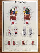 REFLEXOLOGY, RARE AUTHENTIC 1994 POSTER IN 5 LANGUAGES