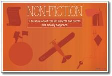Non Fiction - New Classroom Reading and Writing Poster