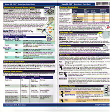 CheatSheet Nikon SpeedLight SB-700 Laminated Guide  Get one for your camera bag!