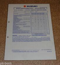 Inspektionsblatt Suzuki UX 125 / 150 Typ CN / CP Baujahr 2008