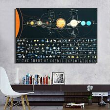 Solar System Planets Moon Comets Silk Cloth Art Poster Home Wall Decor 24 x 36""