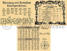 Book of Shadows Spells Pages, PLANETARY CORRESPONDENCES, Wicca, Witchcraft