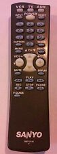 Brand New In BOX Sanyo Multimedia Universal Remote Control RMT-U110Y