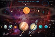 The Solar System showing Trans-Neptunian Objects - Brand New Educational Poster