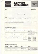 Grundig Service Anleitung Manual sono-clock 10  B1033