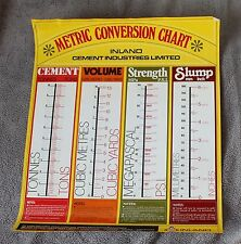 Metric Conversion Chart Tons Cubic Yards PSI Inches Inland Poster EX