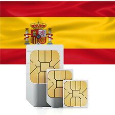 Data SIM card for Spain with 750 MB for 30 days