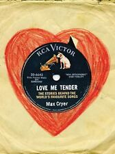 Love Me Tender: The Stories Behind the World's Best-loved Songs-ExLibrary