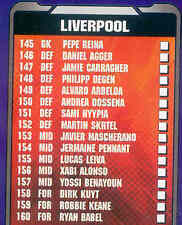 2008/2009 Topps Match Attax team set - Liverpool