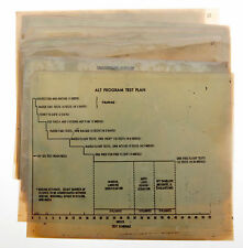 1970-1979 pre-ALT & early Shuttle period, rare working documents Lot 905