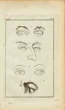 rev john caspar lavater 1797 physiognamy plate.  eyes defective in truth