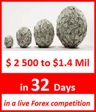 The 2.5k to $1.4 mil in 32 days Forex trading technique with 2 Expert Advisors