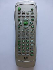 GRUNDIG DVD RECORDER REMOTE CONTROL for DVDR550 battery hatch missing