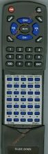 Replacement Remote for SKYWORTH SCL1551AM, SCL1551
