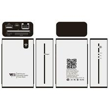 Multifunction Wireless 3G Router 150Mbps Wifi Repeater Range Expander Power Bank