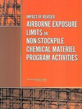 Impact of Revised Airborne Exposure Limits on Non-Stockpile Chemical Materiel Pr
