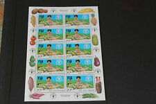 FIJI 1981 WORLD FOOD DAY MINATURE SHEET FINE M/N/H