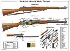"Poster 24""x36""US Rifle M1 Garand Manual Exploded Parts Diagram D-Day Battle WW2"