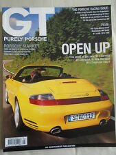 GT Porsche Aug 2003 911 Carrera 4S Cabriolet, 930 Turbo buying guide