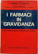 A. Onnis e P. Grella, I farmaci in gravidanza, Ed. Piccin, 1977