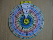 Teaching Resources - Times Table Wheel - Times Tables up to 12x