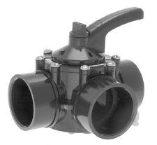 "Hayward PSV3S2 PSV Swimming Pool 3-Way 2"" - 2-1/2"" CPVC Water Diverter Valve"