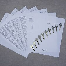 LOCKSMITH - Schlage SC1 Space & Depth Keys With Master Key System Work Sheets