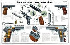 NICE Color Poster Of The Soviet Russian PM Makarov 9mm Handgun  LQQK & BUY NOW!