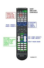 Sony XDR-F1HD replacement IR remote