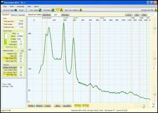Lutetium Lu176 Calibration Check Source for Gamma Spectrometry - LYSO Crystal